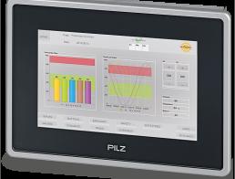 PMIvisu - система визуализации